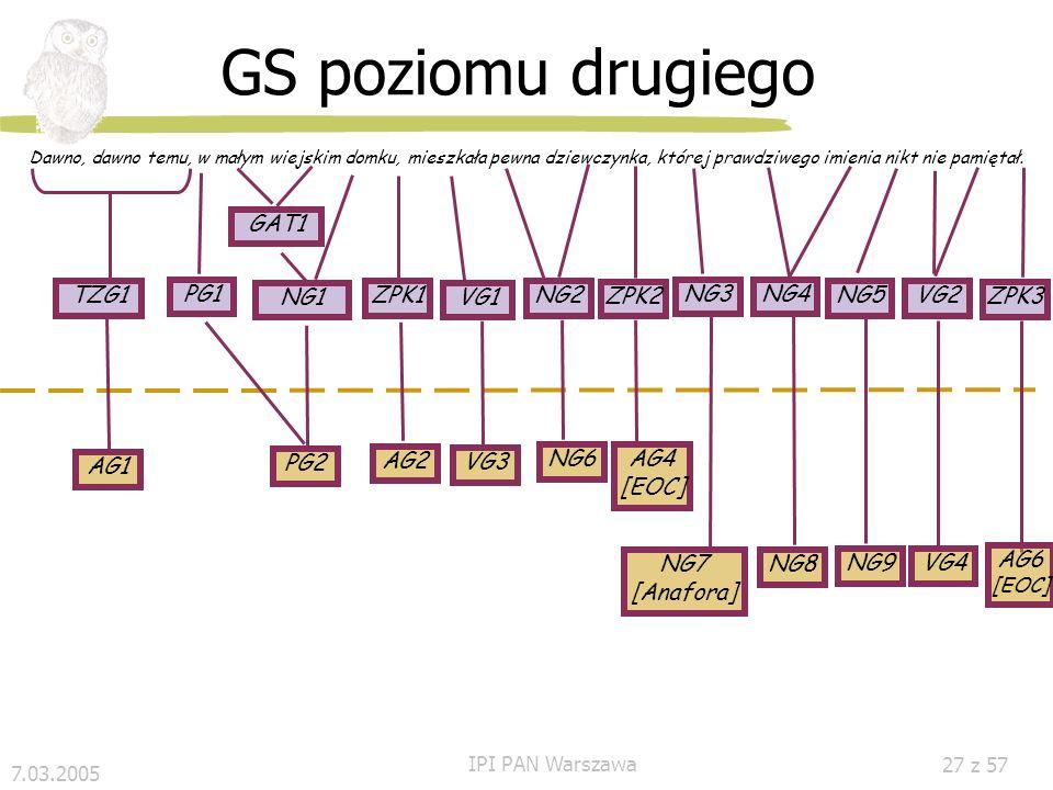 GS poziomu drugiego TZG1 PG1 GAT1 NG1 ZPK1 VG1 NG2 ZPK2 NG3 NG4 NG5