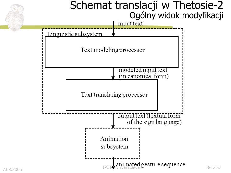 Schemat translacji w Thetosie-2 Ogólny widok modyfikacji