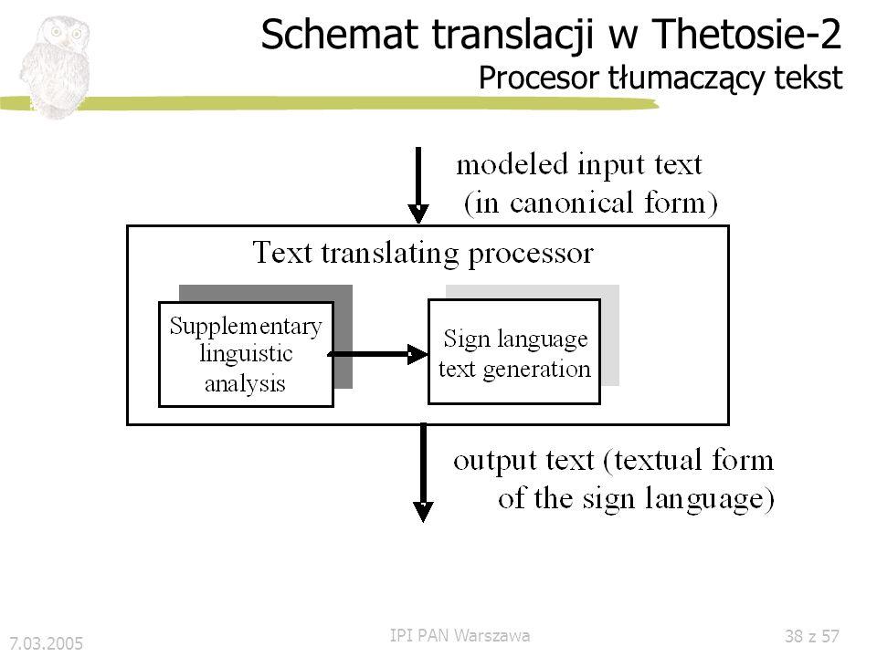 Schemat translacji w Thetosie-2 Procesor tłumaczący tekst