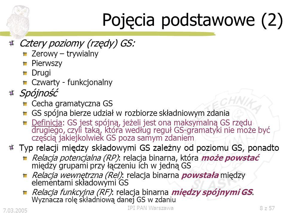 Pojęcia podstawowe (2) Cztery poziomy (rzędy) GS: Spójność