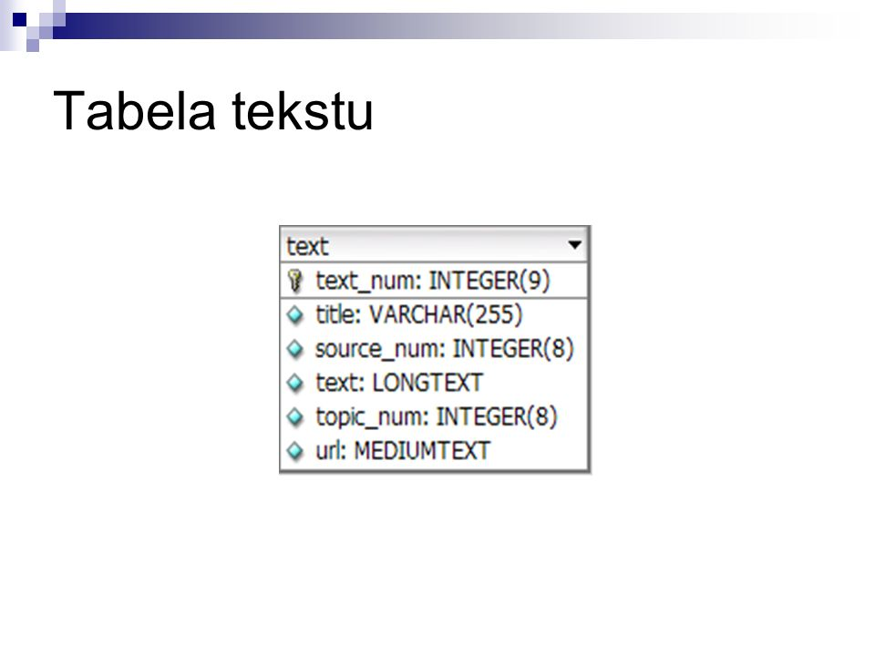 Tabela tekstu