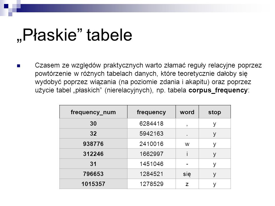 """""""Płaskie tabele"""