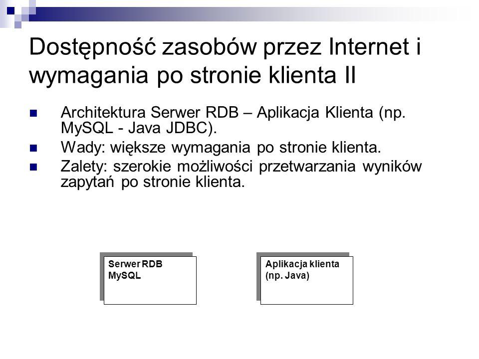 Dostępność zasobów przez Internet i wymagania po stronie klienta II