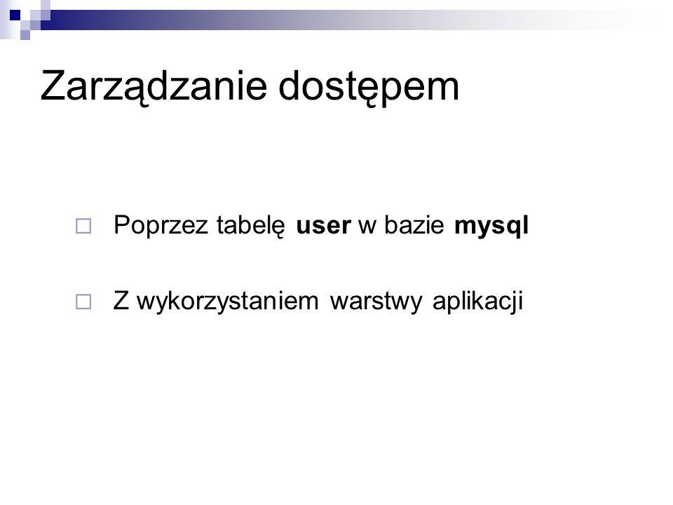 Zarządzanie dostępem Poprzez tabelę user w bazie mysql