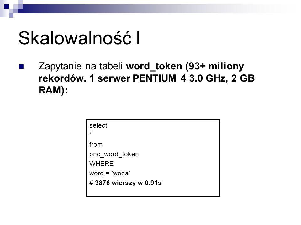 Skalowalność I Zapytanie na tabeli word_token (93+ miliony rekordów. 1 serwer PENTIUM 4 3.0 GHz, 2 GB RAM):