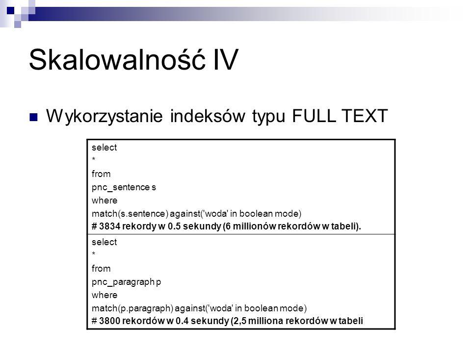 Skalowalność IV Wykorzystanie indeksów typu FULL TEXT select * from