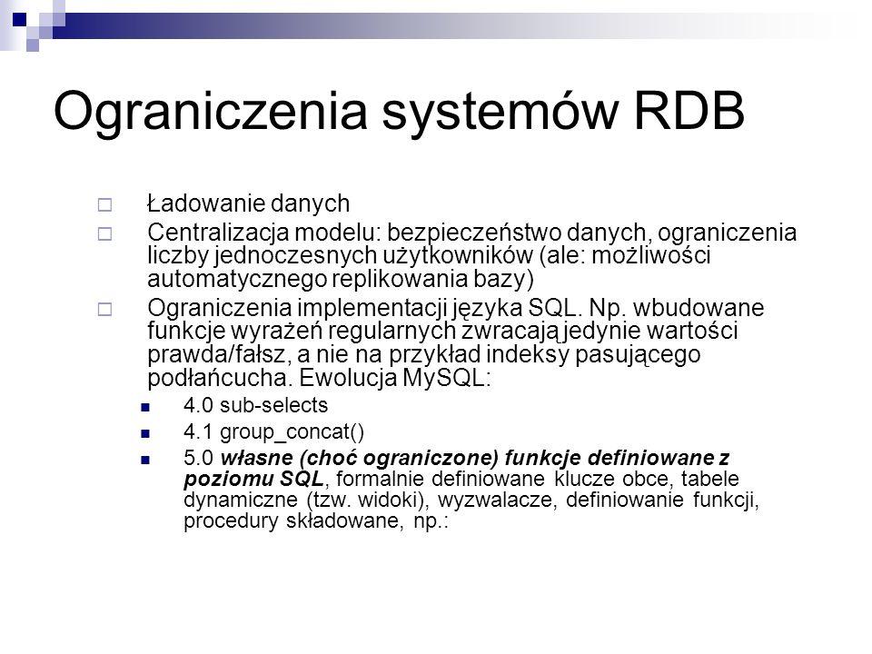 Ograniczenia systemów RDB