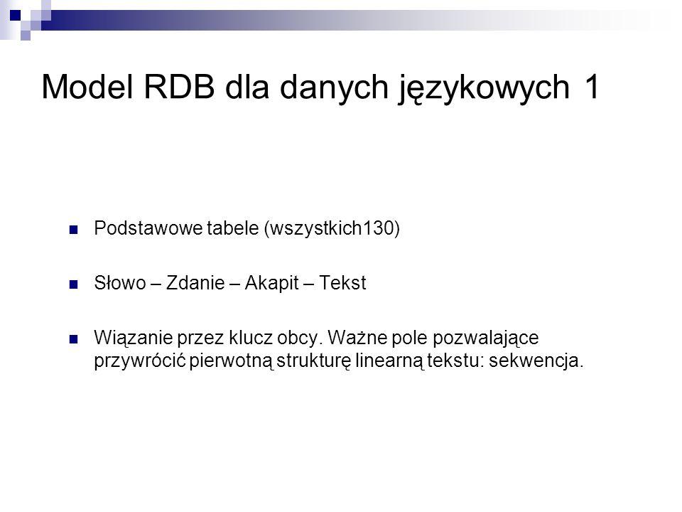 Model RDB dla danych językowych 1