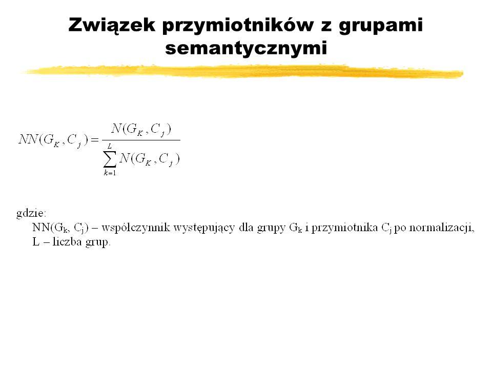 Związek przymiotników z grupami semantycznymi