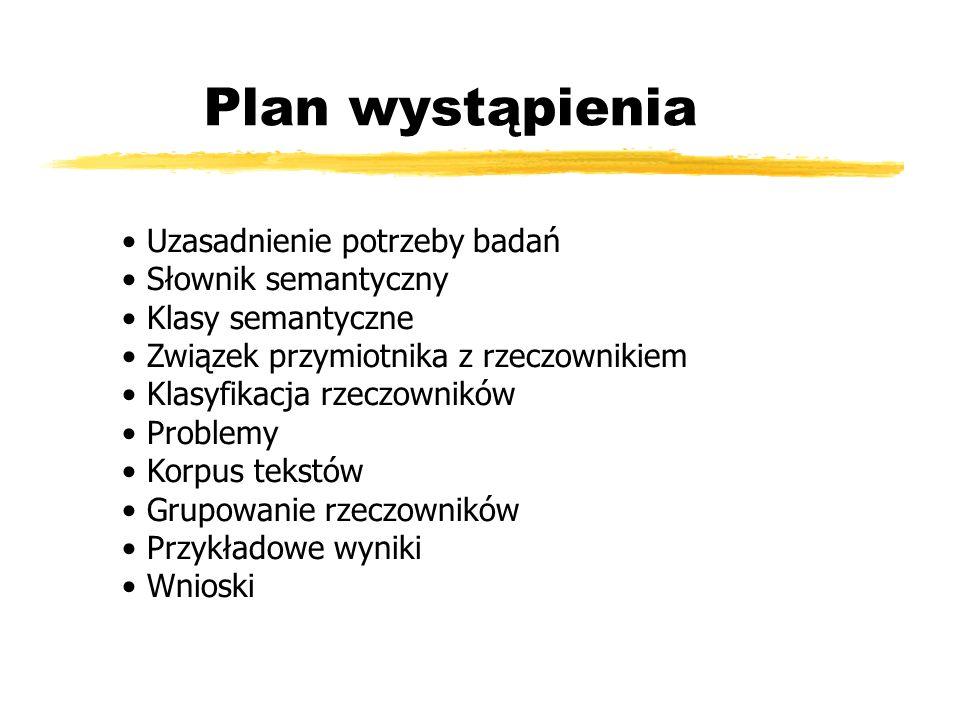 Plan wystąpienia Uzasadnienie potrzeby badań Słownik semantyczny