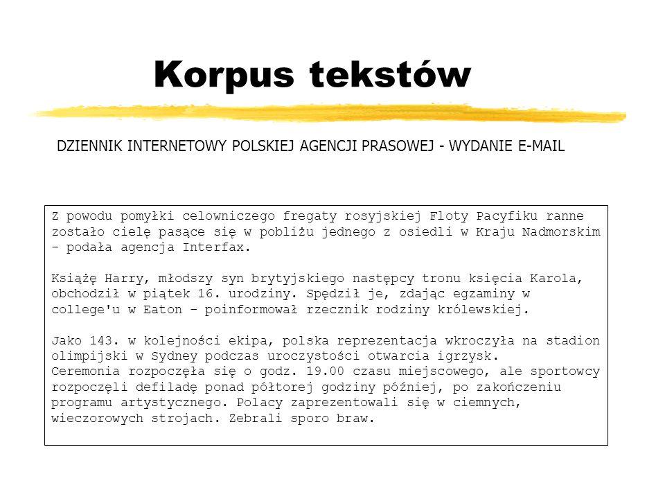 Korpus tekstów DZIENNIK INTERNETOWY POLSKIEJ AGENCJI PRASOWEJ - WYDANIE E-MAIL.