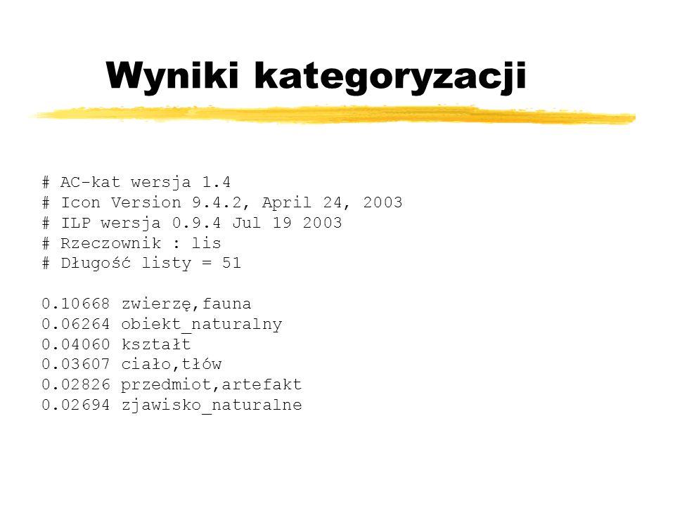 Wyniki kategoryzacji # AC-kat wersja 1.4