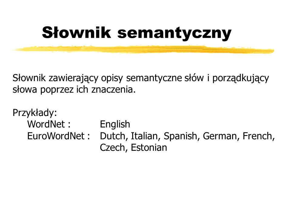 Słownik semantyczny Słownik zawierający opisy semantyczne słów i porządkujący. słowa poprzez ich znaczenia.