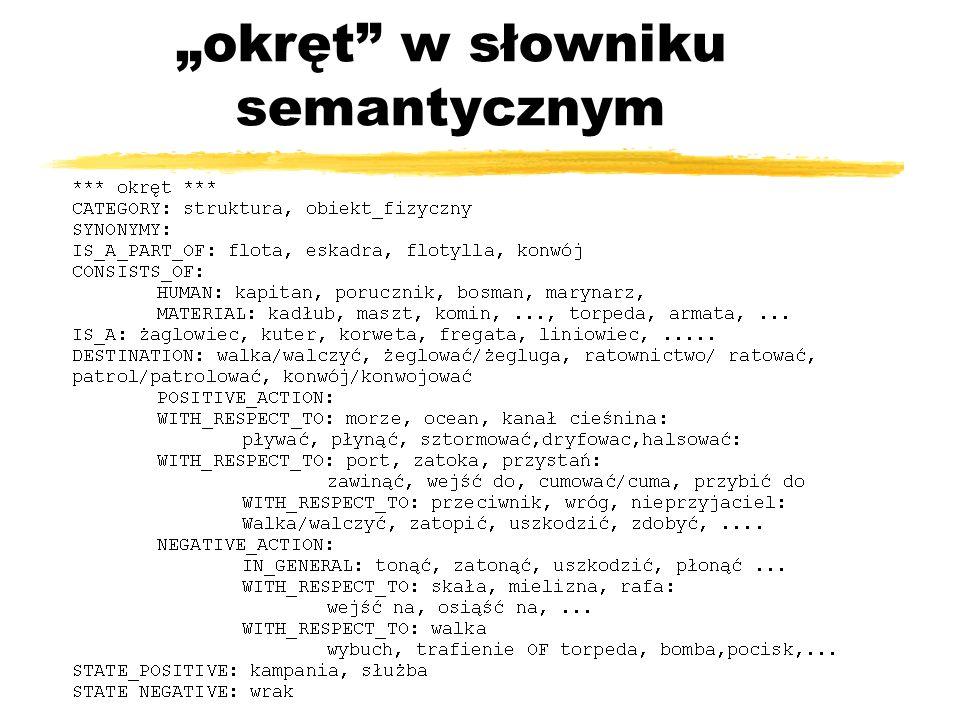 """""""okręt w słowniku semantycznym"""