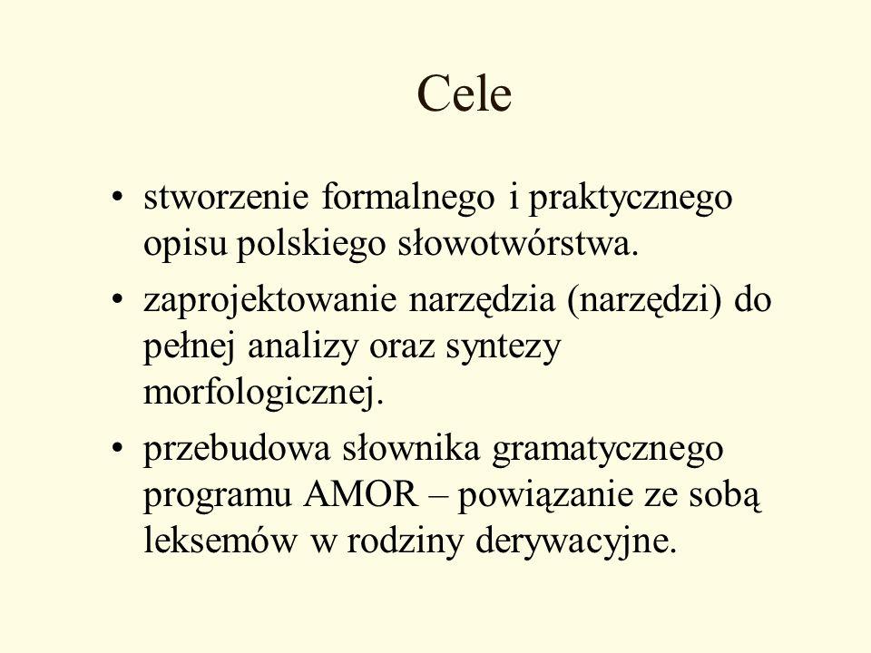 Cele stworzenie formalnego i praktycznego opisu polskiego słowotwórstwa.
