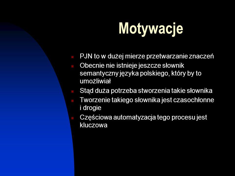 Motywacje PJN to w dużej mierze przetwarzanie znaczeń