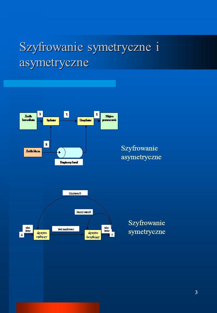 Szyfrowanie symetryczne i asymetryczne
