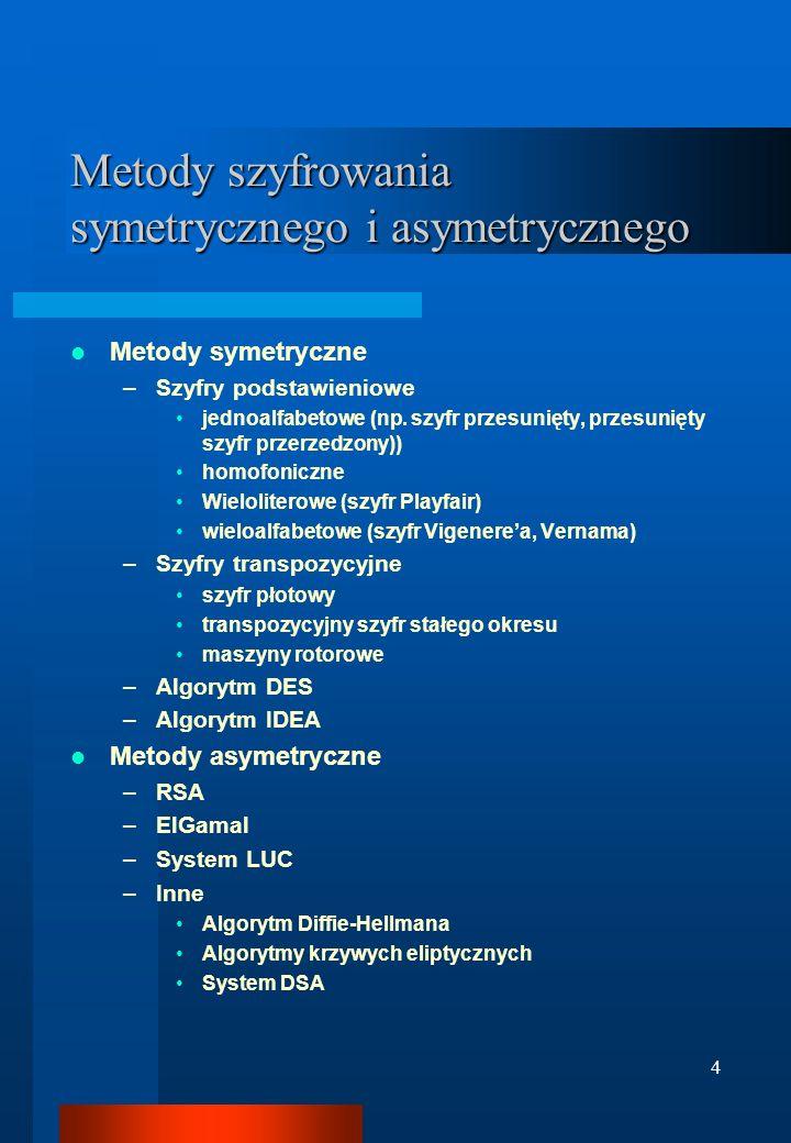 Metody szyfrowania symetrycznego i asymetrycznego