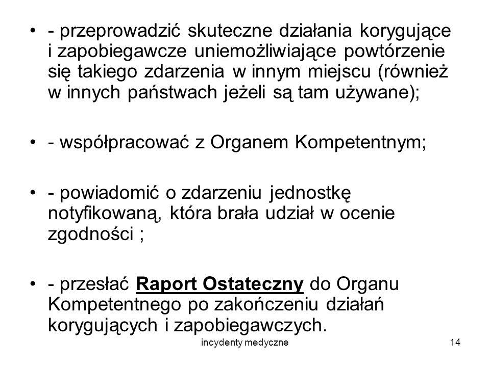 - współpracować z Organem Kompetentnym;