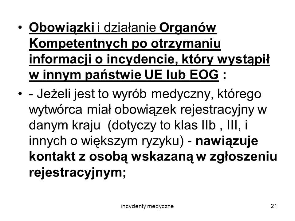 Obowiązki i działanie Organów Kompetentnych po otrzymaniu informacji o incydencie, który wystąpił w innym państwie UE lub EOG :