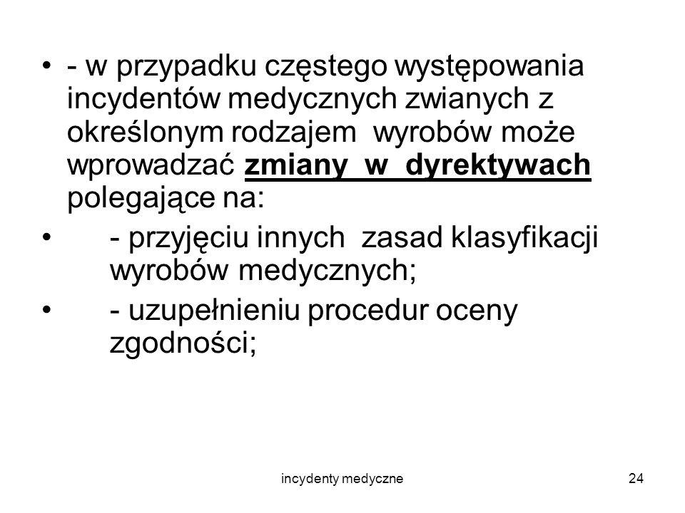 - przyjęciu innych zasad klasyfikacji wyrobów medycznych;