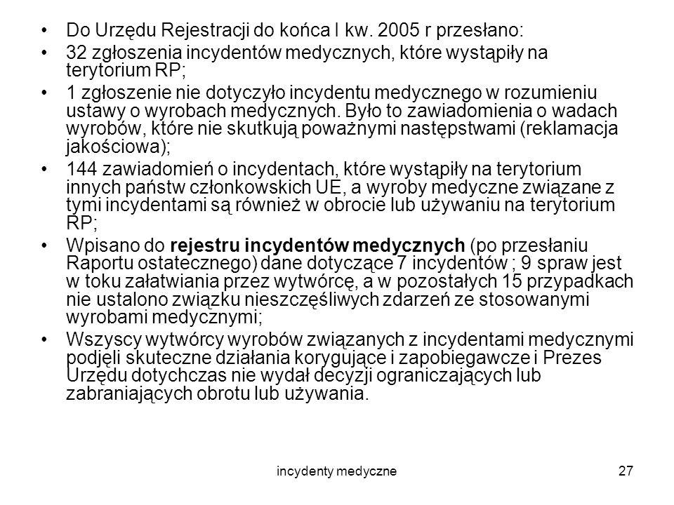 Do Urzędu Rejestracji do końca I kw. 2005 r przesłano: