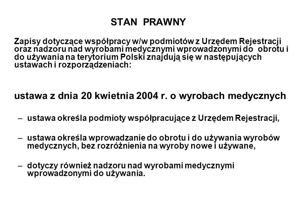 ustawa z dnia 20 kwietnia 2004 r. o wyrobach medycznych