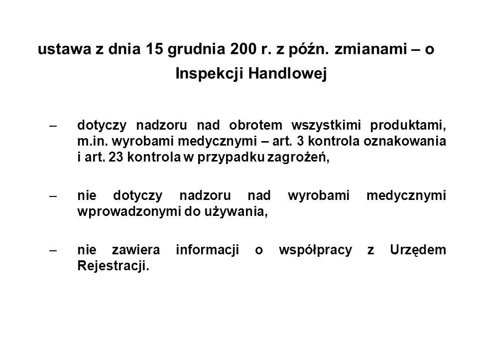 ustawa z dnia 15 grudnia 200 r. z późn