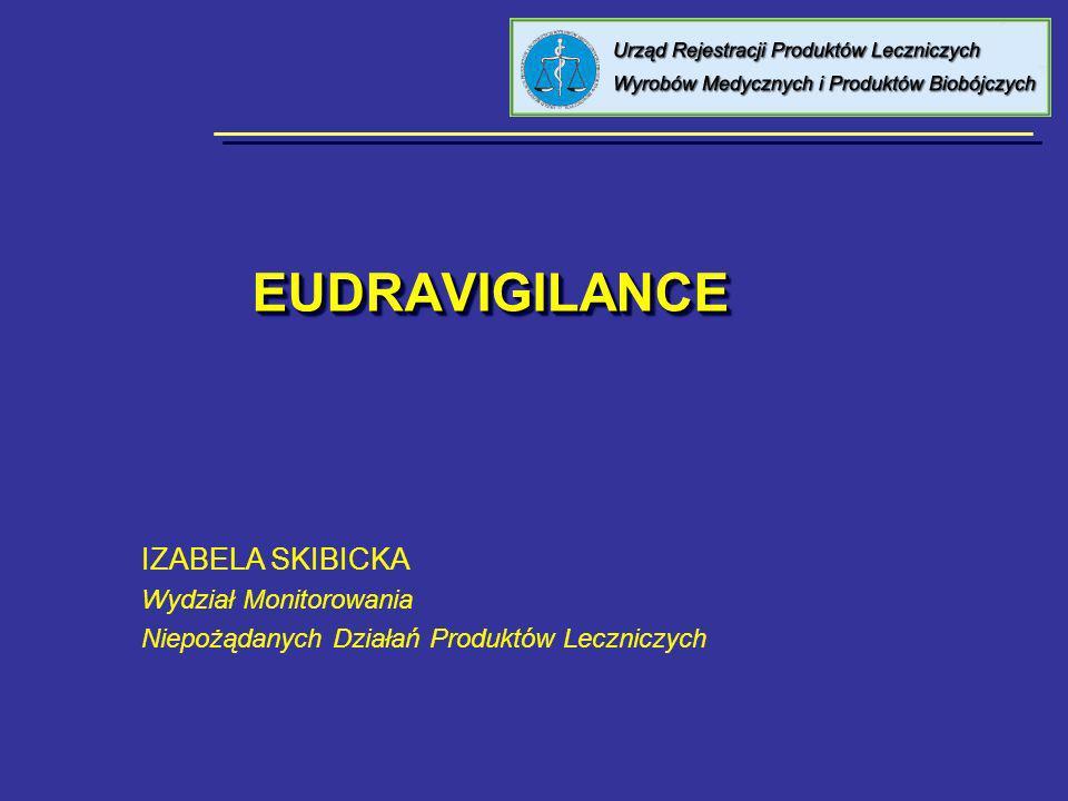 EUDRAVIGILANCE IZABELA SKIBICKA Wydział Monitorowania