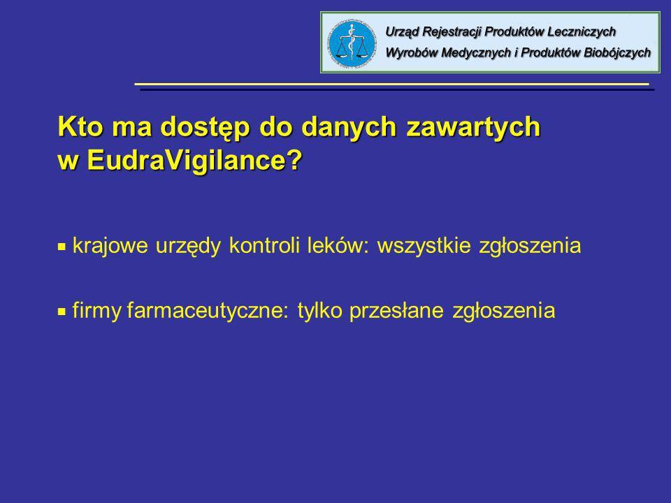 Kto ma dostęp do danych zawartych w EudraVigilance