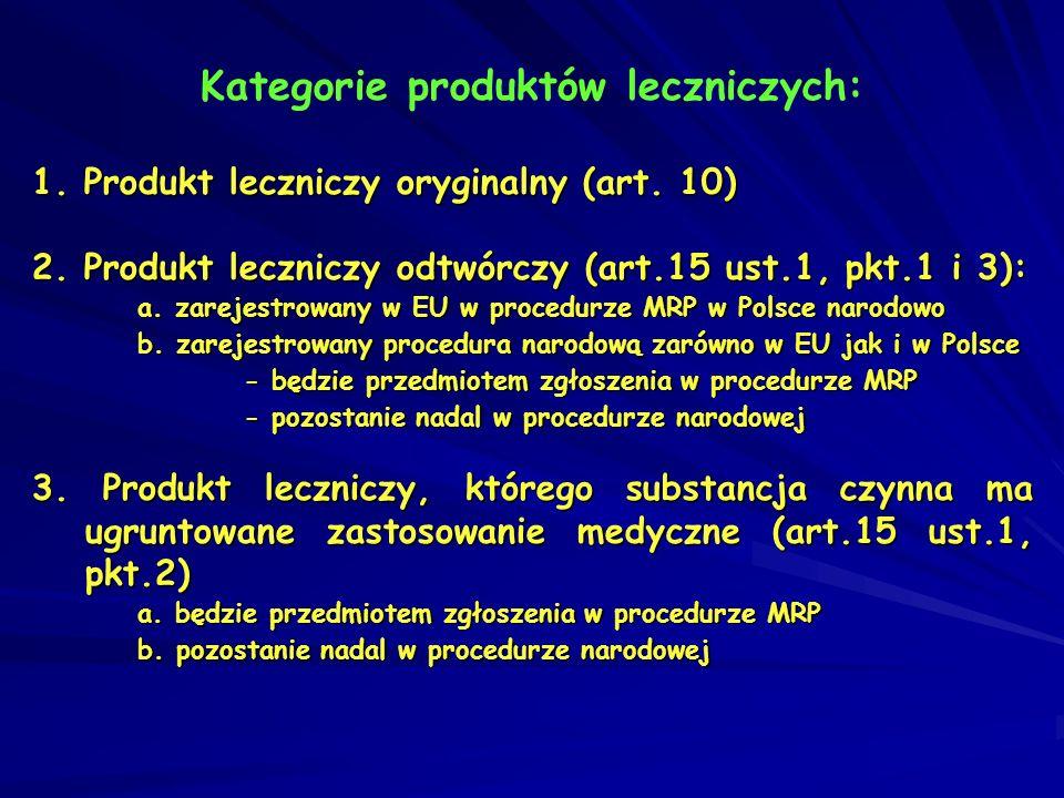 Kategorie produktów leczniczych: