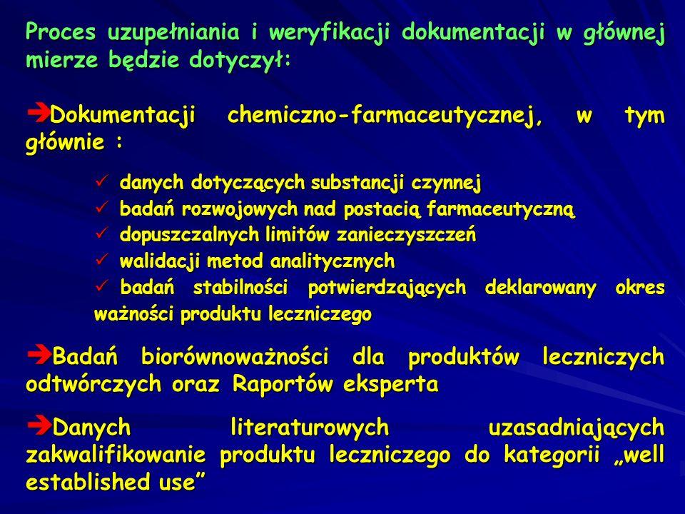 Dokumentacji chemiczno-farmaceutycznej, w tym głównie :