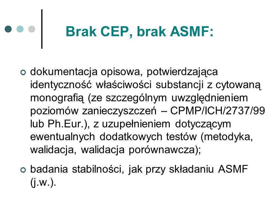 Brak CEP, brak ASMF: