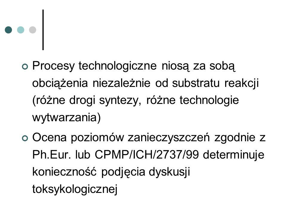 Procesy technologiczne niosą za sobą obciążenia niezależnie od substratu reakcji (różne drogi syntezy, różne technologie wytwarzania)