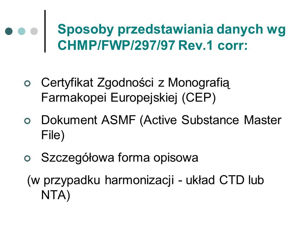 Sposoby przedstawiania danych wg CHMP/FWP/297/97 Rev.1 corr: