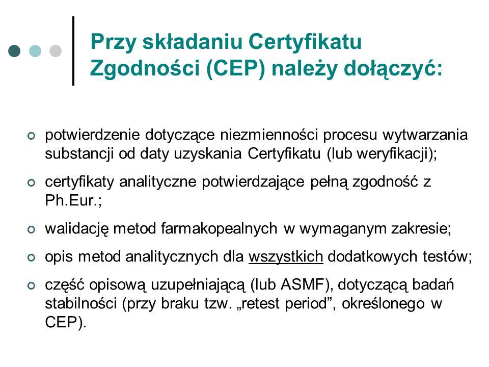 Przy składaniu Certyfikatu Zgodności (CEP) należy dołączyć: