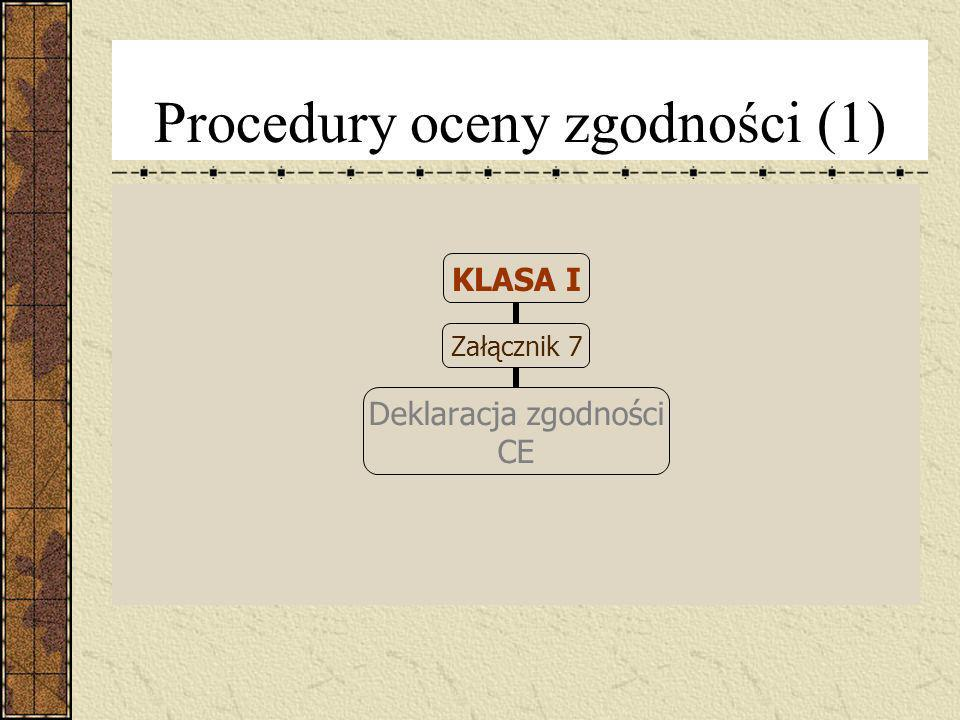 Procedury oceny zgodności (1)