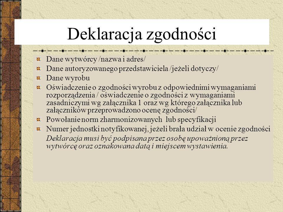 Deklaracja zgodności Dane wytwórcy /nazwa i adres/