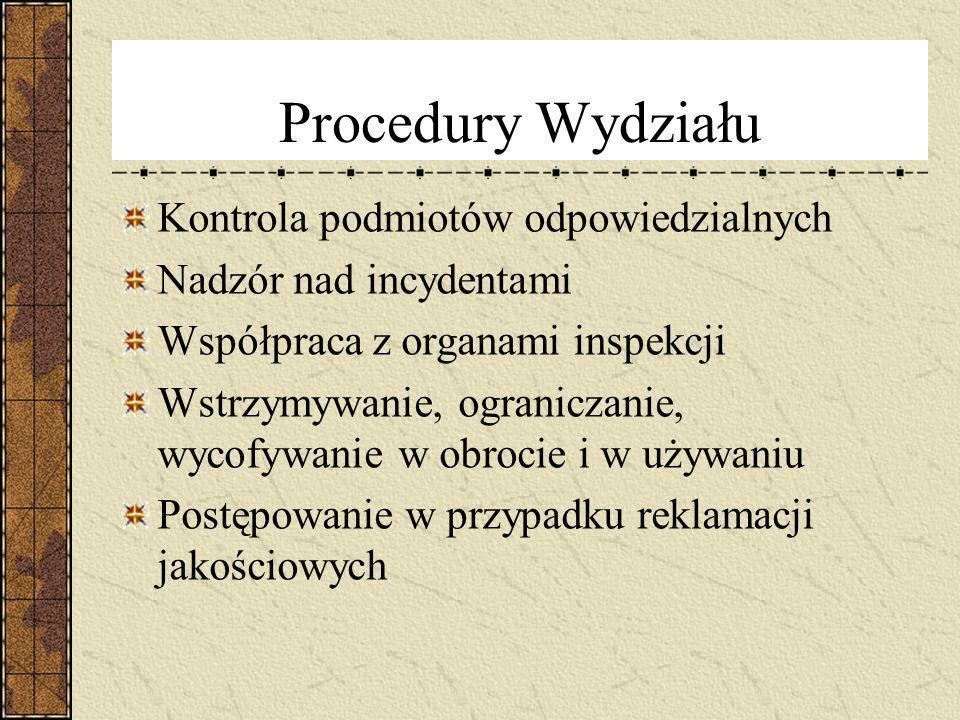 Procedury Wydziału Kontrola podmiotów odpowiedzialnych