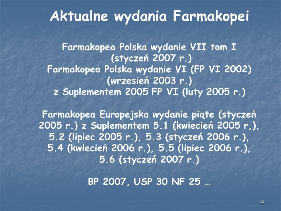 Aktualne wydania Farmakopei