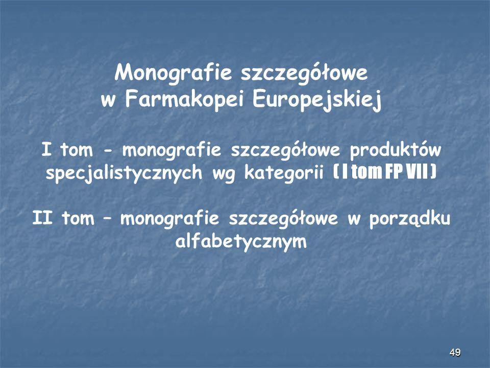 Monografie szczegółowe w Farmakopei Europejskiej
