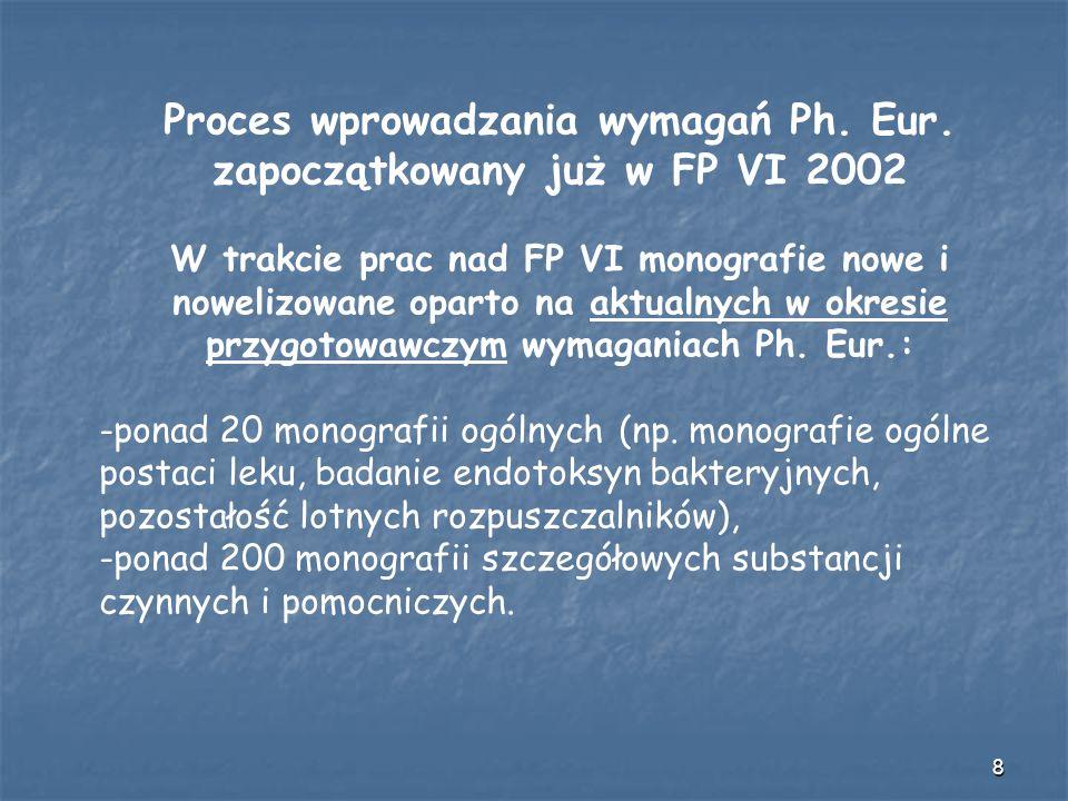 Proces wprowadzania wymagań Ph. Eur. zapoczątkowany już w FP VI 2002