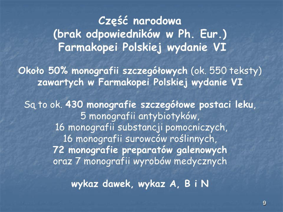 (brak odpowiedników w Ph. Eur.) Farmakopei Polskiej wydanie VI