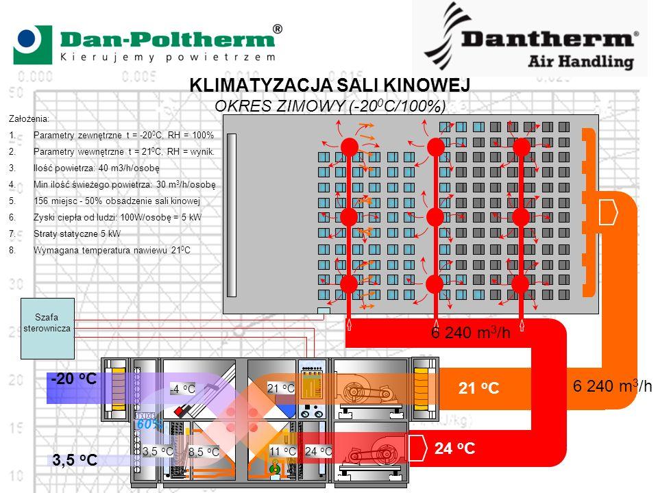 KLIMATYZACJA SALI KINOWEJ OKRES ZIMOWY (-200C/100%)