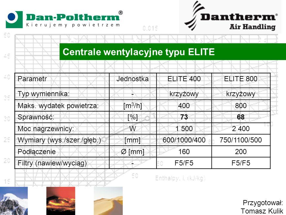 Centrale wentylacyjne typu ELITE