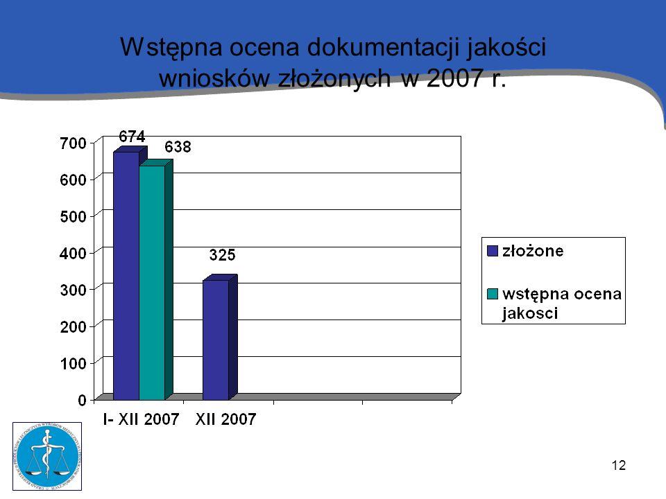 Wstępna ocena dokumentacji jakości wniosków złożonych w 2007 r.