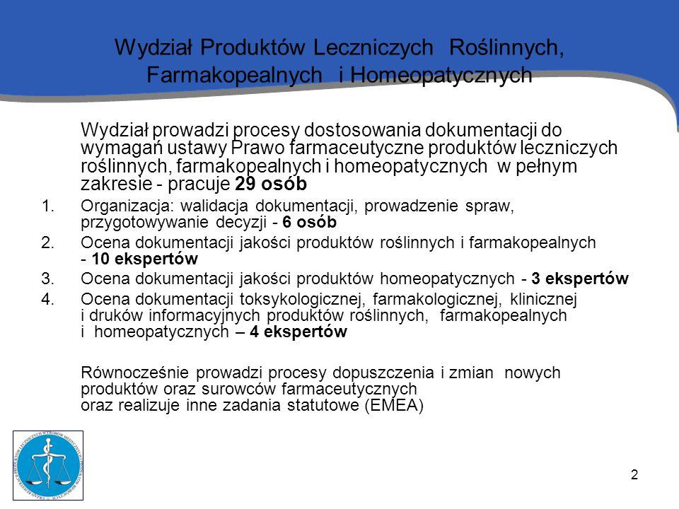 Wydział Produktów Leczniczych Roślinnych, Farmakopealnych i Homeopatycznych