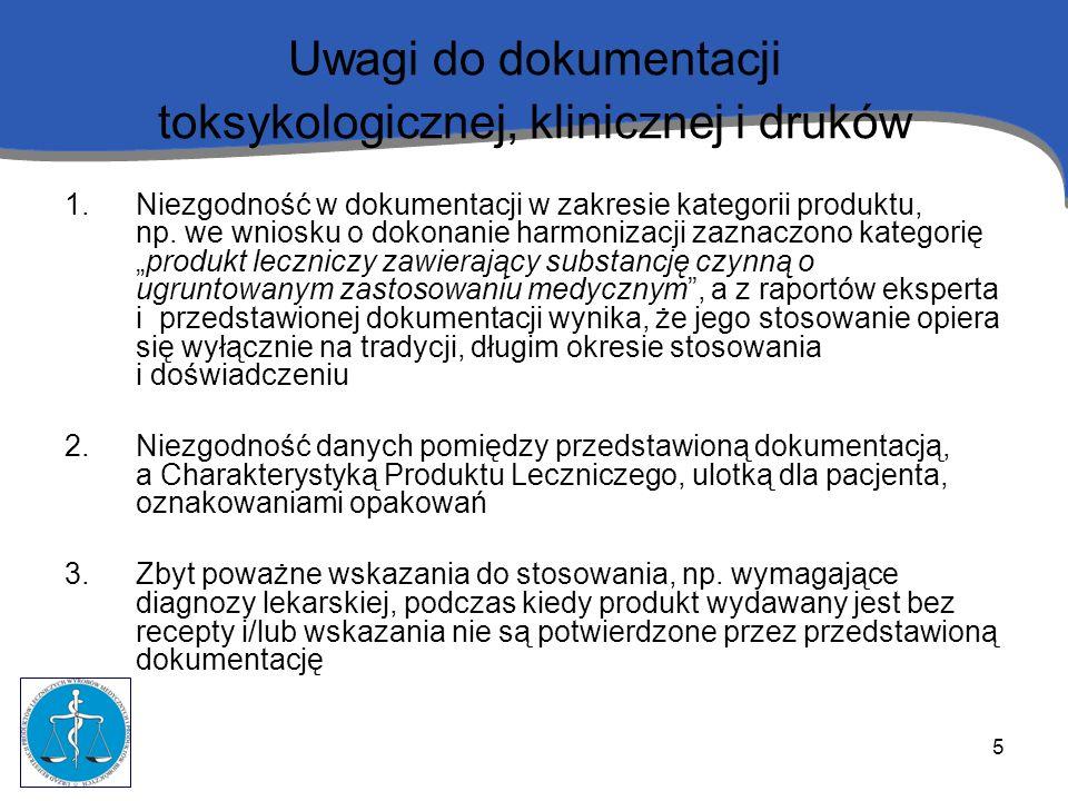 Uwagi do dokumentacji toksykologicznej, klinicznej i druków