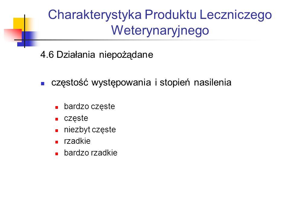 Charakterystyka Produktu Leczniczego Weterynaryjnego