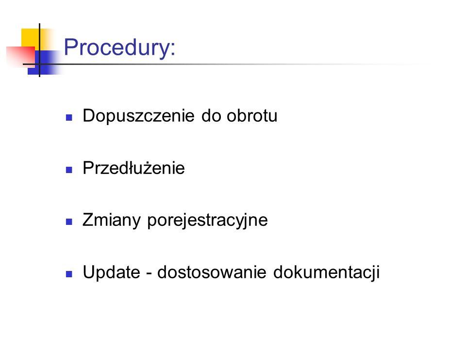 Procedury: Dopuszczenie do obrotu Przedłużenie Zmiany porejestracyjne
